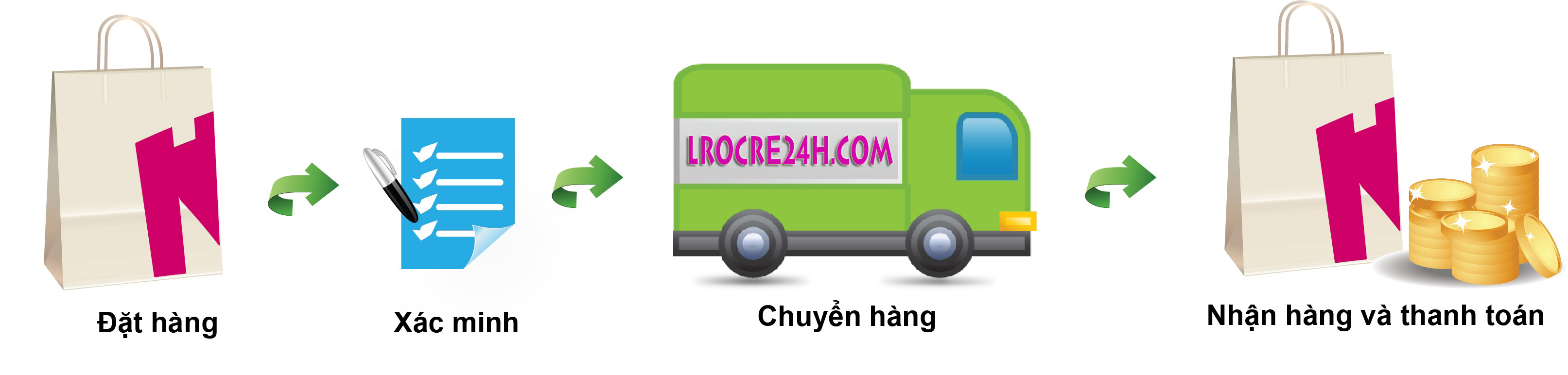 chuyen-phat-nhanh-cod-lrocre24h-com